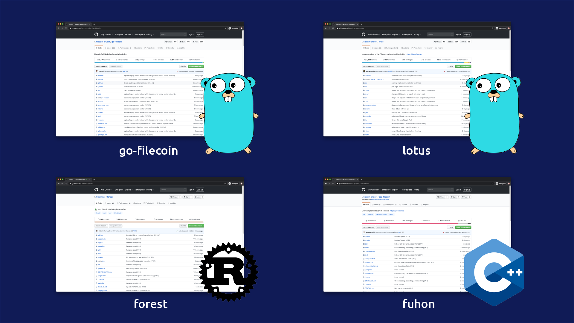 Four Filecoin Implementations